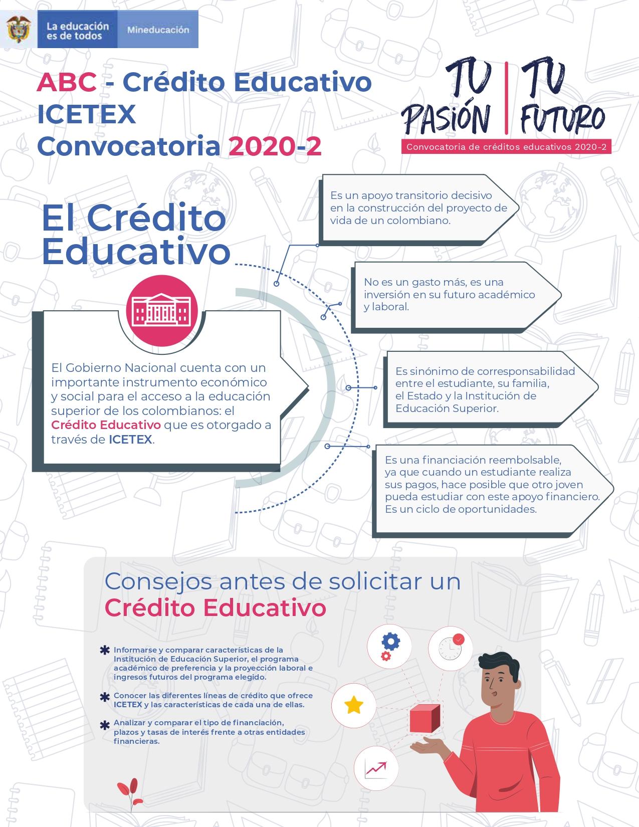 Crédito educativo ICETEX 2020-2